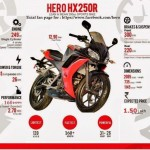 Hero HX250R 2014 spec sheet