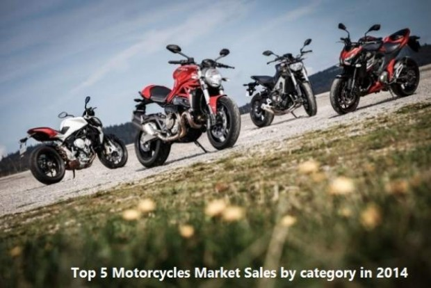 Top5 Motorcycles Market Salesby Category in 2014