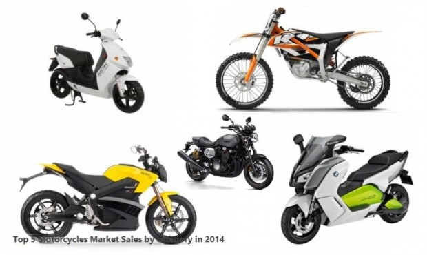 Top 5 Motorcycles Market Sales by category in 2014
