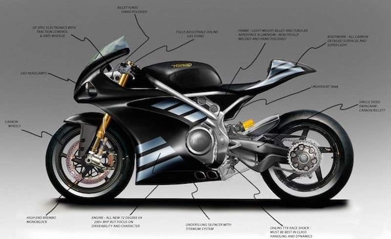 Norton V4 Superbike by NEC Motorcycle UK
